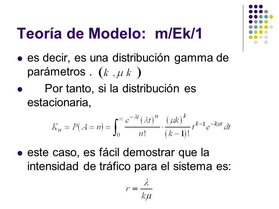 Teoría de Modelo: m/Ek/1 es decir, es una distribución gamma de parámetros.