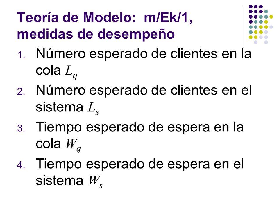 Teoría de Modelo: m/Ek/1, medidas de desempeño 1.Número esperado de clientes en la cola L q 2.