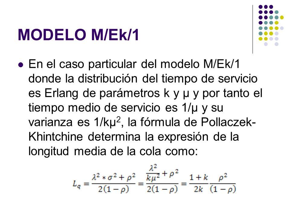 MODELO M/Ek/1 En el caso particular del modelo M/Ek/1 donde la distribución del tiempo de servicio es Erlang de parámetros k y µ y por tanto el tiempo medio de servicio es 1/µ y su varianza es 1/kµ 2, la fórmula de Pollaczek- Khintchine determina la expresión de la longitud media de la cola como: