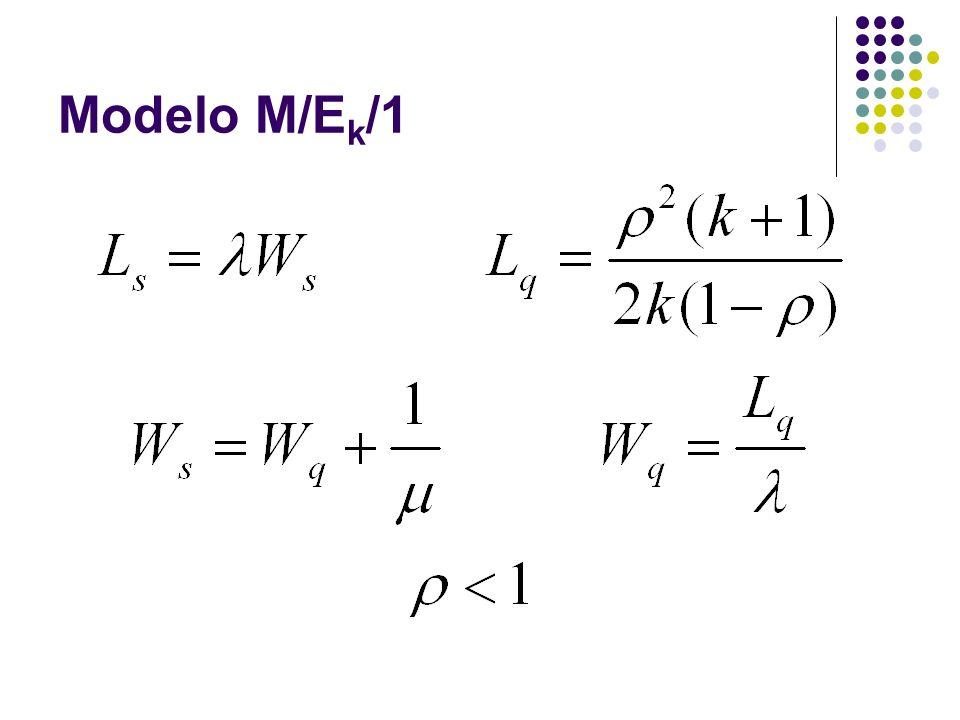 Modelo M/E k /1