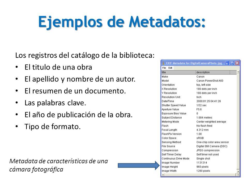 Ejemplos de Metadatos: Los registros del catálogo de la biblioteca: El titulo de una obra El apellido y nombre de un autor. El resumen de un documento
