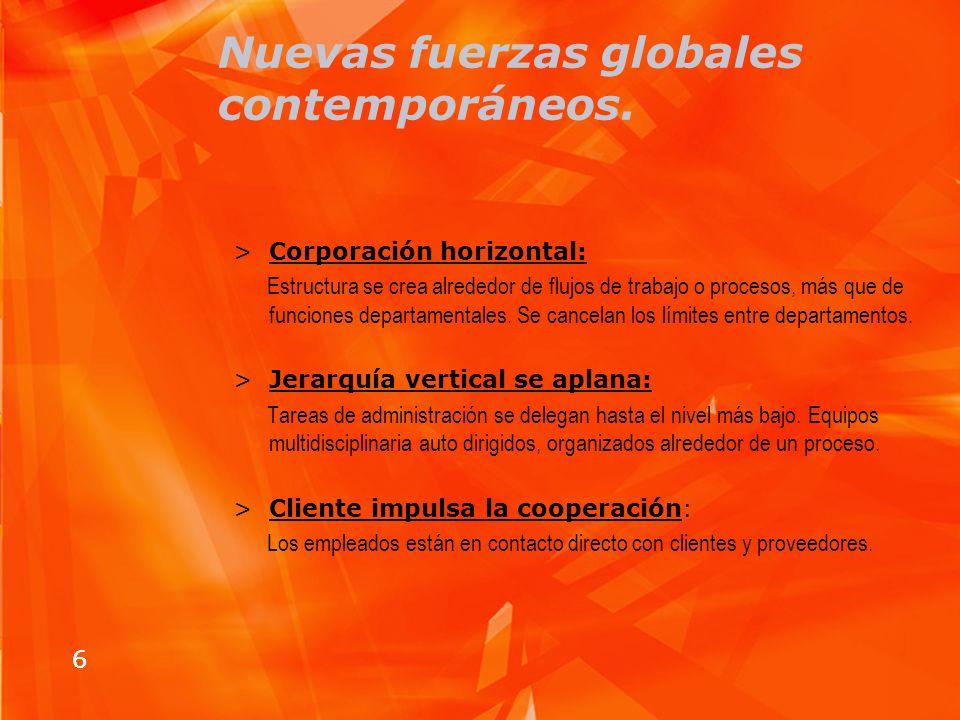 6 Nuevas fuerzas globales contemporáneos. >Corporación horizontal: Estructura se crea alrededor de flujos de trabajo o procesos, más que de funciones