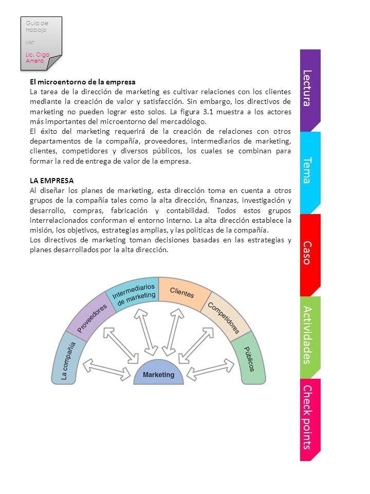 Actividades Caso Tema Lectura Check points El microentorno de la empresa La tarea de la dirección de marketing es cultivar relaciones con los clientes mediante la creación de valor y satisfacción.