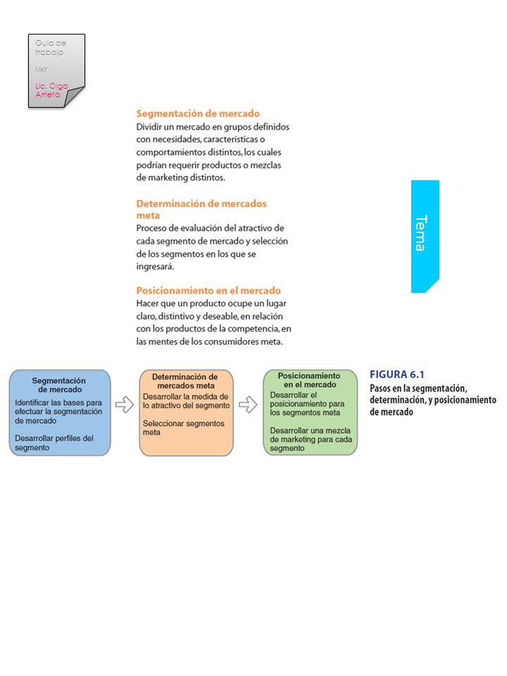 Tema Guia de trabajo MKT Lic. Olga Arrieta Guia de trabajo MKT Lic. Olga Arrieta