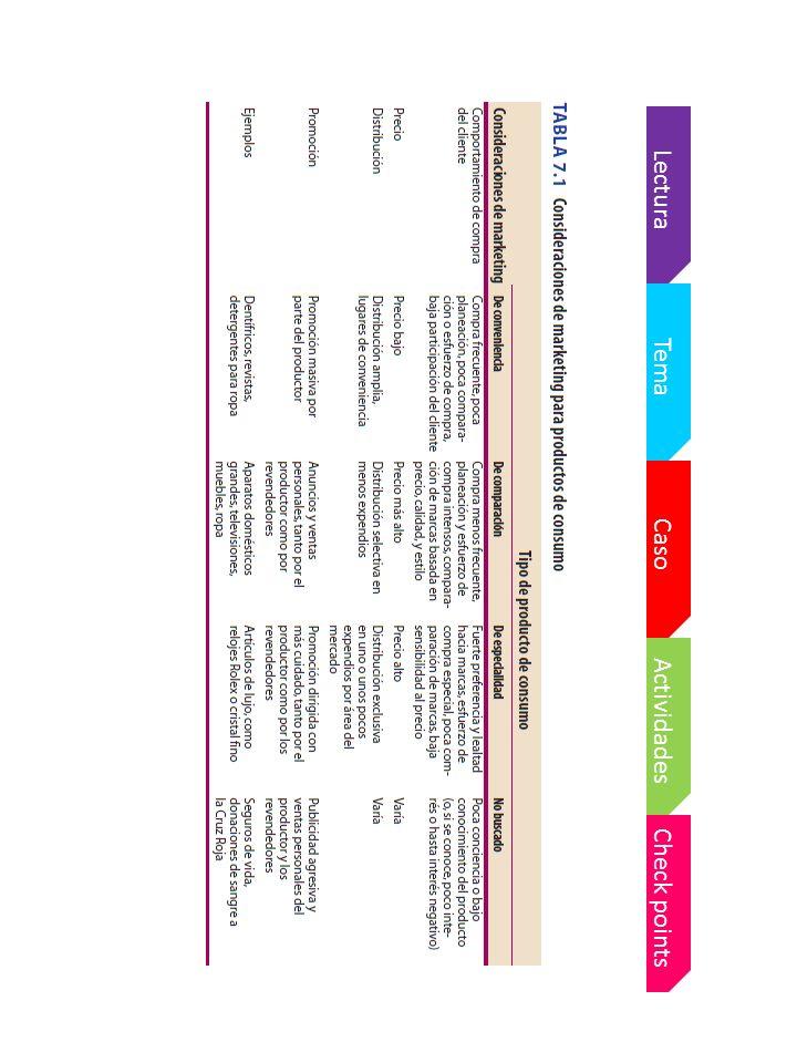 Actividades Caso Tema Lectura Check points