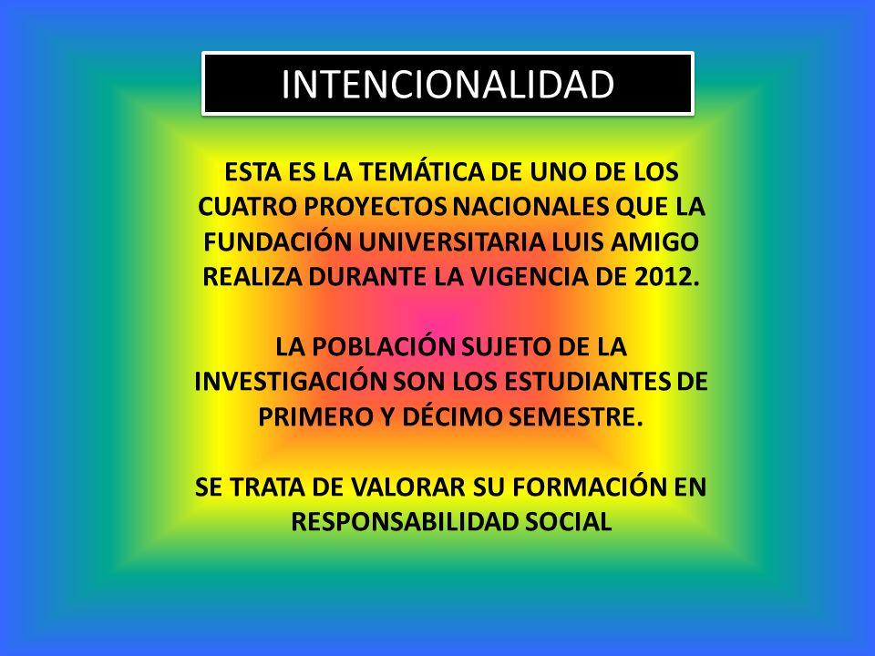 INTENCIONALIDAD ESTA ES LA TEMÁTICA DE UNO DE LOS CUATRO PROYECTOS NACIONALES QUE LA FUNDACIÓN UNIVERSITARIA LUIS AMIGO REALIZA DURANTE LA VIGENCIA DE