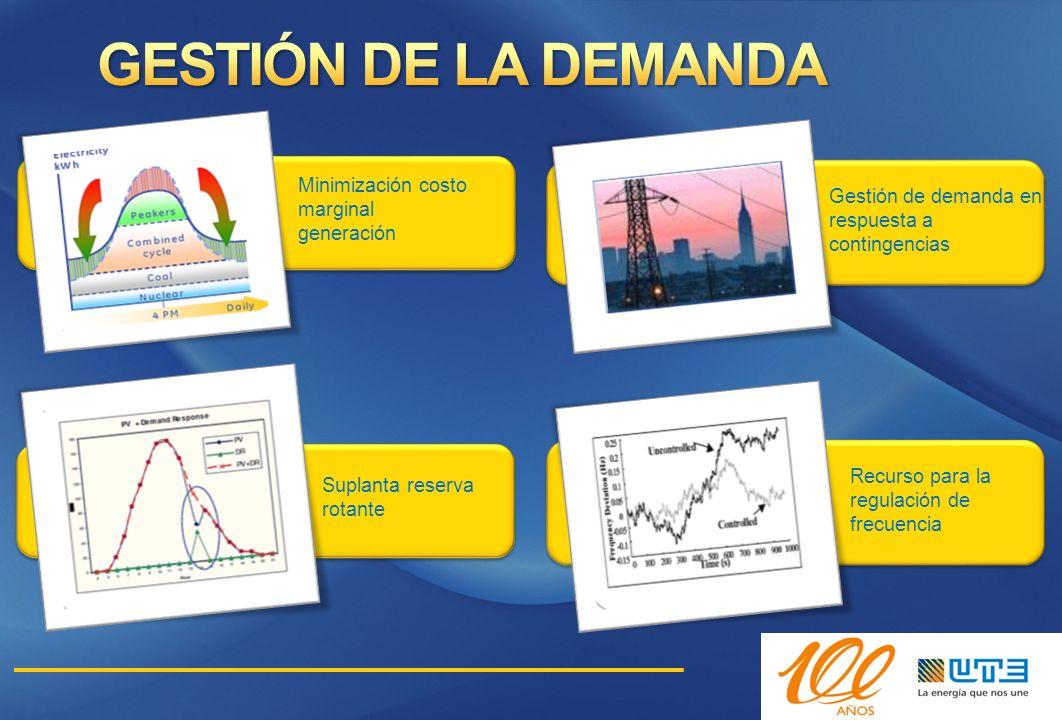 Minimización costo marginal generación Gestión de demanda en respuesta a contingencias Suplanta reserva rotante Recurso para la regulación de frecuenc