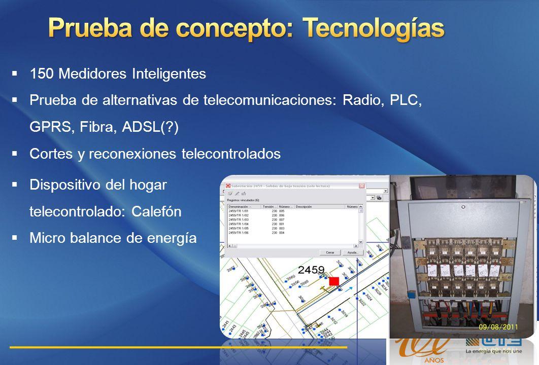 150 Medidores Inteligentes Prueba de alternativas de telecomunicaciones: Radio, PLC, GPRS, Fibra, ADSL(?) Cortes y reconexiones telecontrolados Dispos