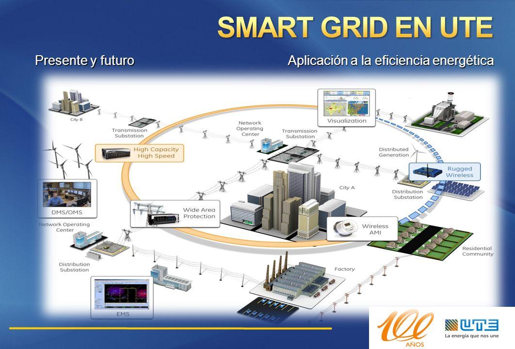 Aplicación a la eficiencia energética Presente y futuro