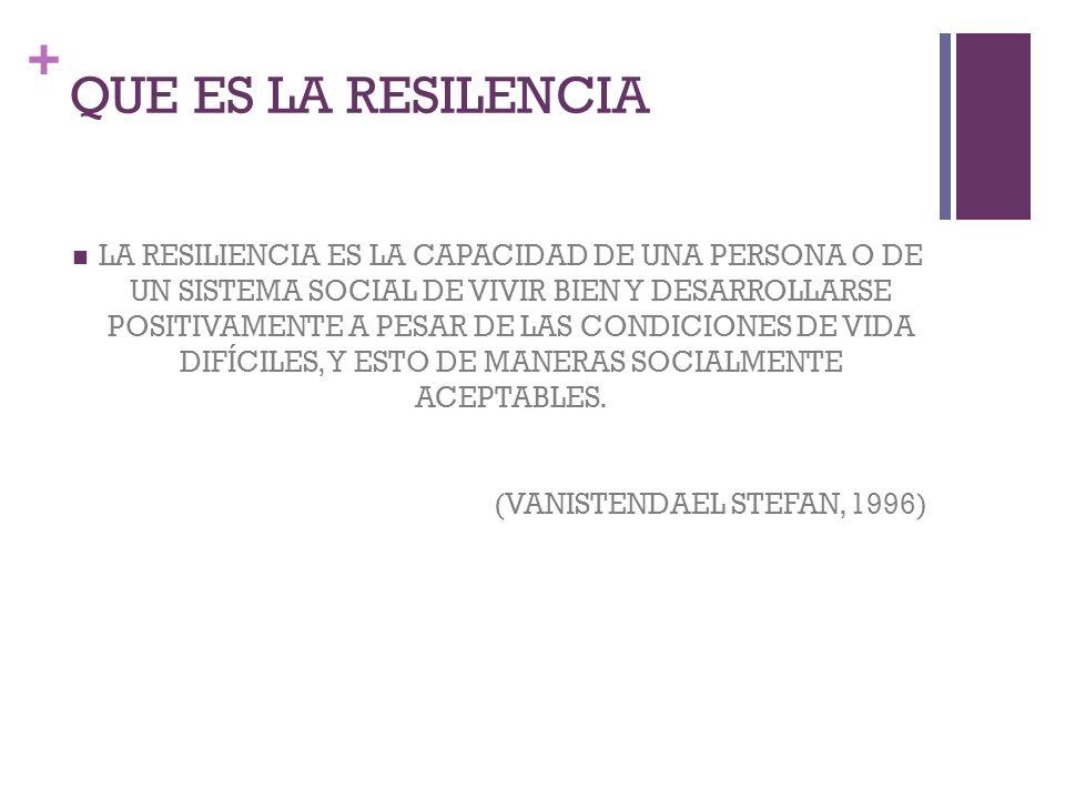 + QUE ES LA RESILENCIA LA RESILIENCIA ES LA CAPACIDAD DE UNA PERSONA O DE UN SISTEMA SOCIAL DE VIVIR BIEN Y DESARROLLARSE POSITIVAMENTE A PESAR DE LAS
