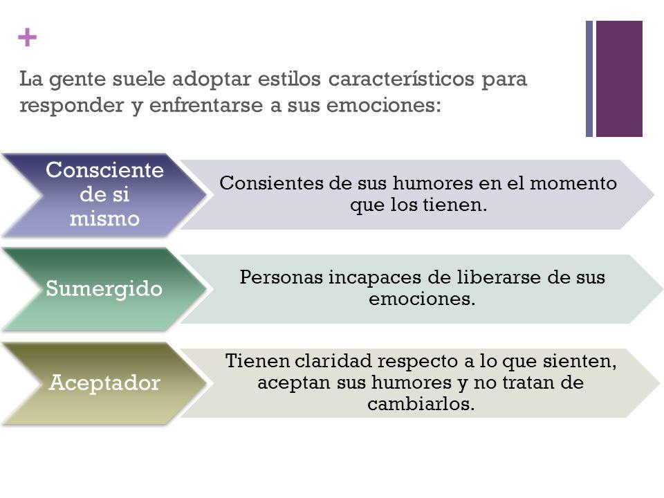 + La gente suele adoptar estilos característicos para responder y enfrentarse a sus emociones: Consciente de si mismo Consientes de sus humores en el