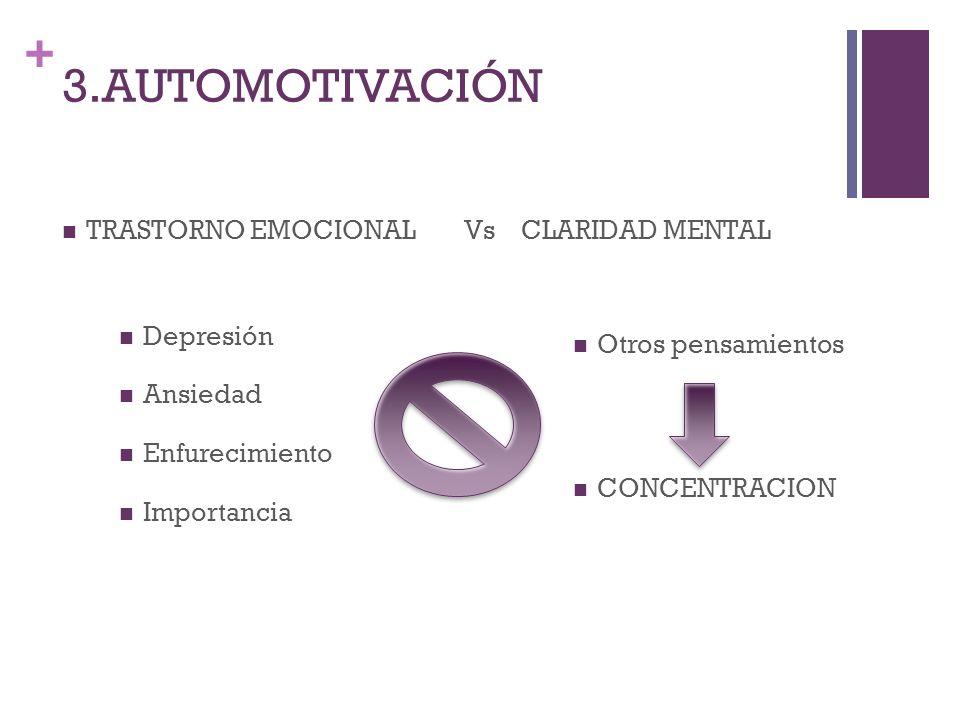 + 3.AUTOMOTIVACIÓN TRASTORNO EMOCIONAL Vs CLARIDAD MENTAL Depresión Ansiedad Enfurecimiento Importancia Otros pensamientos CONCENTRACION