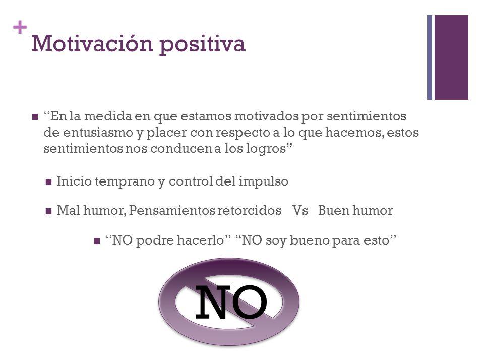 + NO Motivación positiva En la medida en que estamos motivados por sentimientos de entusiasmo y placer con respecto a lo que hacemos, estos sentimient