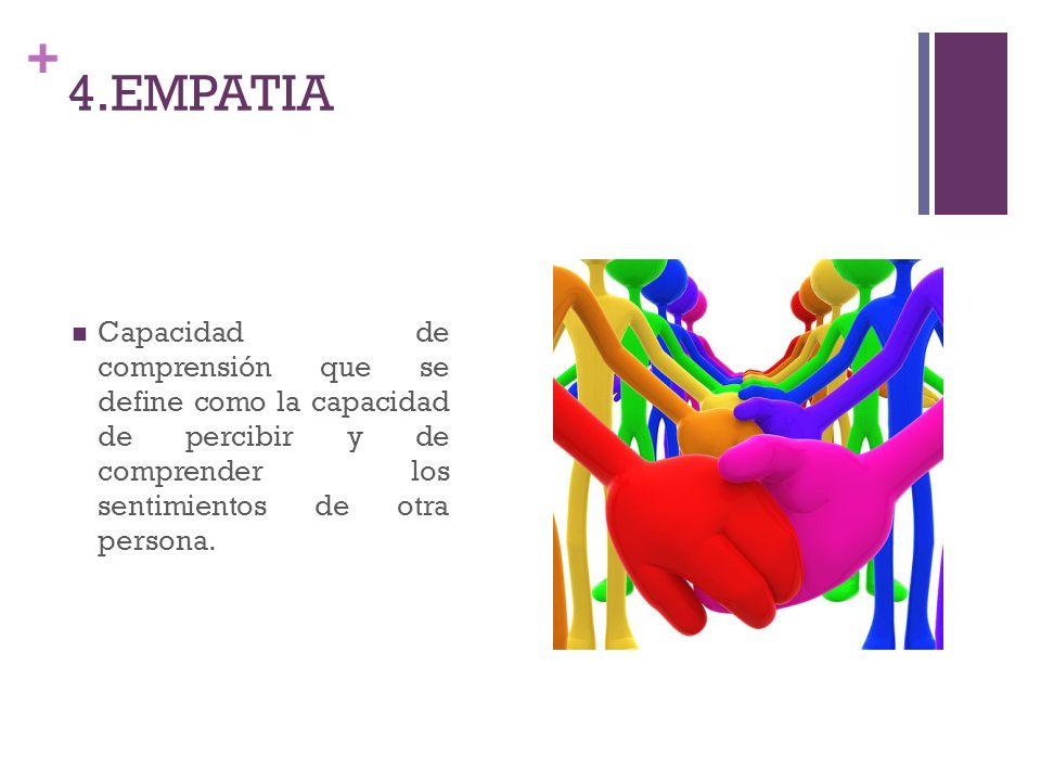 + 4.EMPATIA Capacidad de comprensión que se define como la capacidad de percibir y de comprender los sentimientos de otra persona.