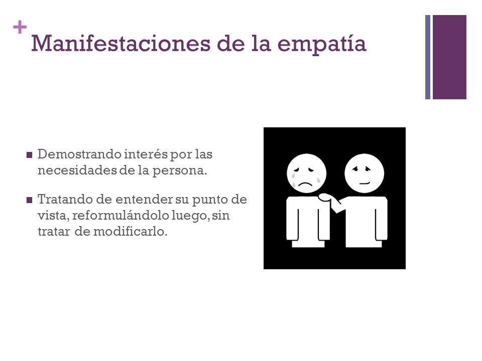 + Manifestaciones de la empatía Demostrando interés por las necesidades de la persona. Tratando de entender su punto de vista, reformulándolo luego, s