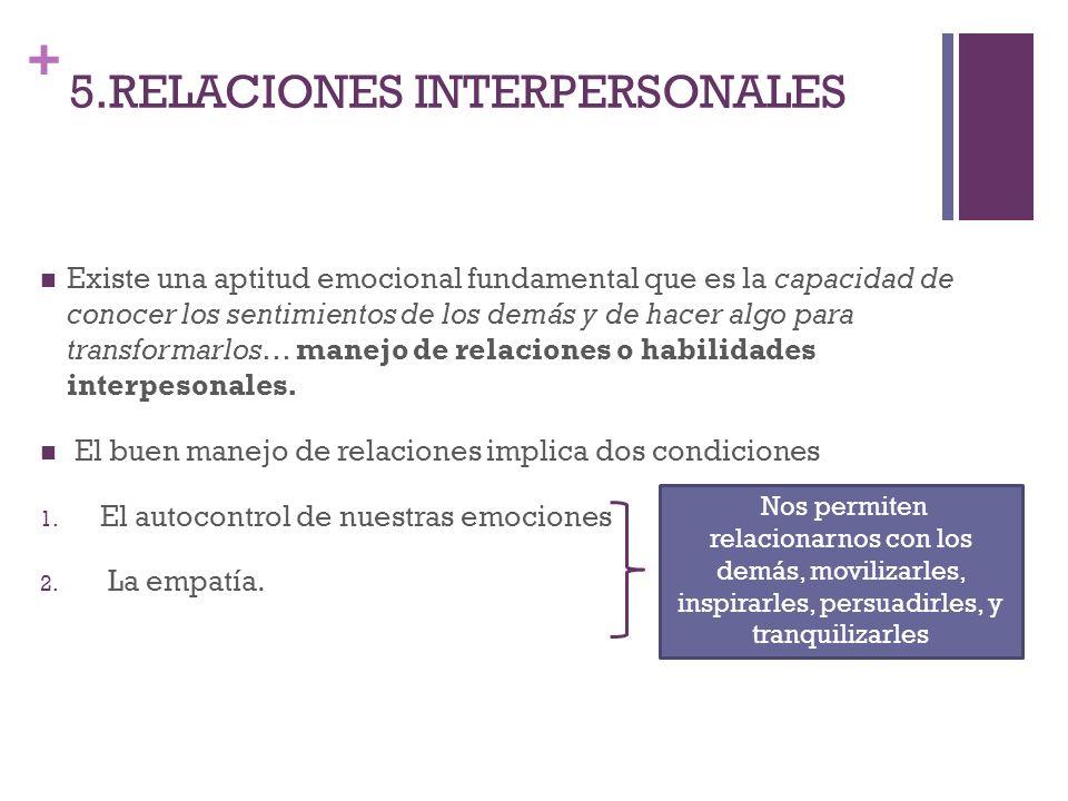 + 5.RELACIONES INTERPERSONALES Existe una aptitud emocional fundamental que es la capacidad de conocer los sentimientos de los demás y de hacer algo p