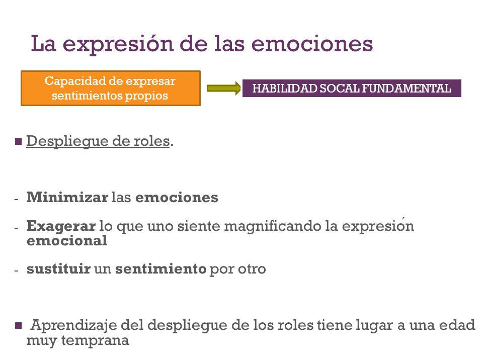 La expresión de las emociones Despliegue de roles. - Minimizar las emociones - Exagerar lo que uno siente magnificando la expresion emocional - sustit