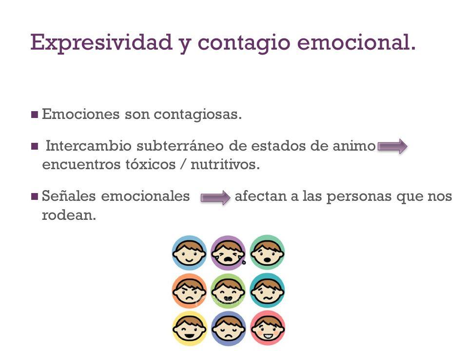 Expresividad y contagio emocional. Emociones son contagiosas. Intercambio subterráneo de estados de animo encuentros tóxicos / nutritivos. Señales emo