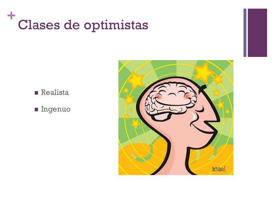 + Clases de optimistas Realista Ingenuo