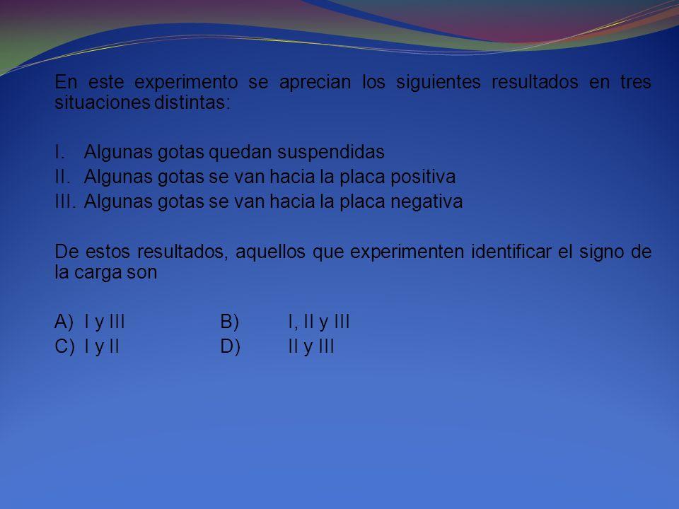 En este experimento se aprecian los siguientes resultados en tres situaciones distintas: I.Algunas gotas quedan suspendidas II.Algunas gotas se van ha