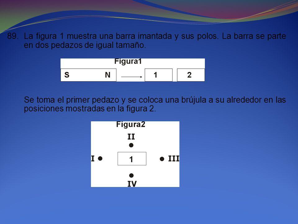 89.La figura 1 muestra una barra imantada y sus polos. La barra se parte en dos pedazos de igual tamaño. Se toma el primer pedazo y se coloca una brúj
