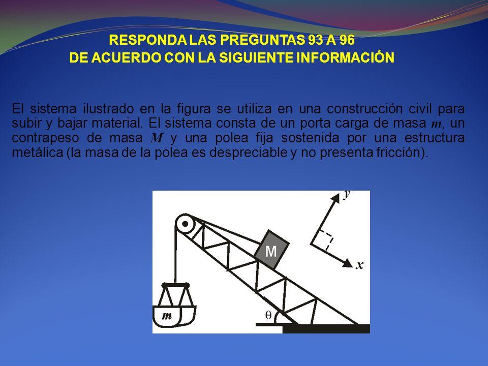 RESPONDA LAS PREGUNTAS 93 A 96 DE ACUERDO CON LA SIGUIENTE INFORMACIÓN El sistema ilustrado en la figura se utiliza en una construcción civil para sub