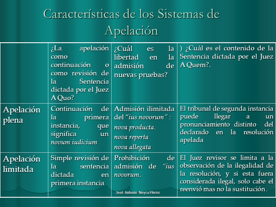 José Antonio Neyra Flores Características de los Sistemas de Apelación ¿La apelación como continuación o como revisión de la Sentencia dictada por el