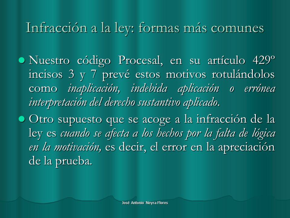 José Antonio Neyra Flores Infracción a la ley: formas más comunes Nuestro código Procesal, en su artículo 429º incisos 3 y 7 prevé estos motivos rotul