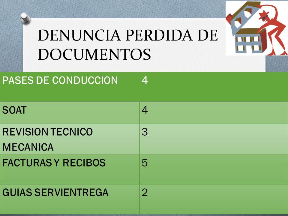 DENUNCIA PERDIDA DE DOCUMENTOS PASES DE CONDUCCION4 SOAT4 REVISION TECNICO MECANICA 3 FACTURAS Y RECIBOS5 GUIAS SERVIENTREGA2