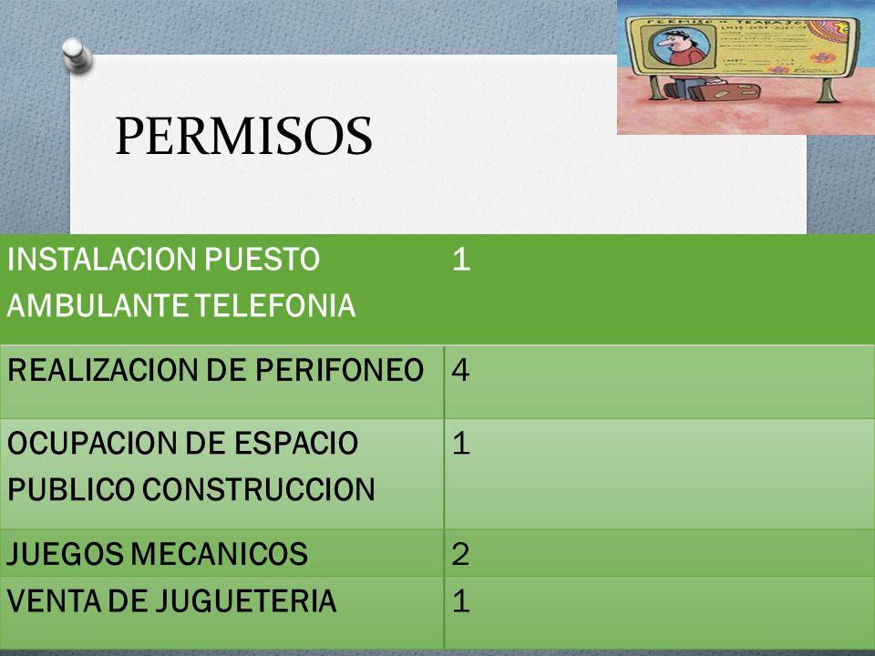 PERMISOS INSTALACION PUESTO AMBULANTE TELEFONIA 1 REALIZACION DE PERIFONEO4 OCUPACION DE ESPACIO PUBLICO CONSTRUCCION 1 JUEGOS MECANICOS2 VENTA DE JUG