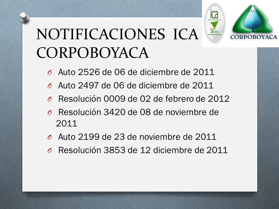 NOTIFICACIONES ICA Y CORPOBOYACA O Auto 2526 de 06 de diciembre de 2011 O Auto 2497 de 06 de diciembre de 2011 O Resolución 0009 de 02 de febrero de 2