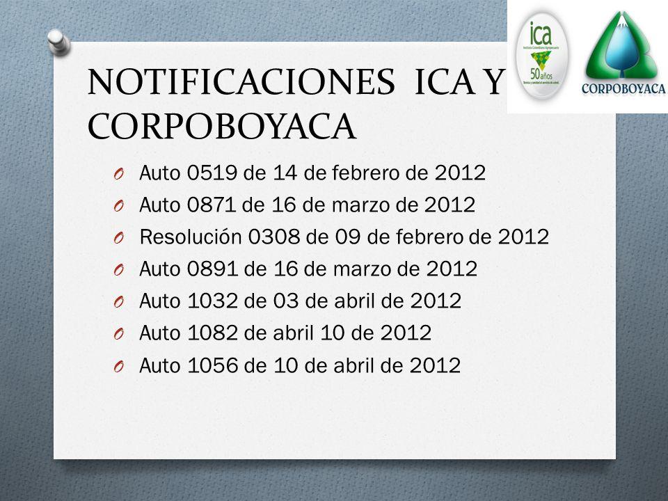 NOTIFICACIONES ICA Y CORPOBOYACA O Auto 0519 de 14 de febrero de 2012 O Auto 0871 de 16 de marzo de 2012 O Resolución 0308 de 09 de febrero de 2012 O