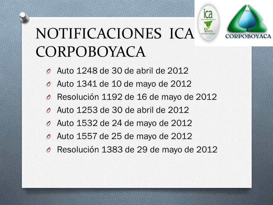 NOTIFICACIONES ICA Y CORPOBOYACA O Auto 1248 de 30 de abril de 2012 O Auto 1341 de 10 de mayo de 2012 O Resolución 1192 de 16 de mayo de 2012 O Auto 1