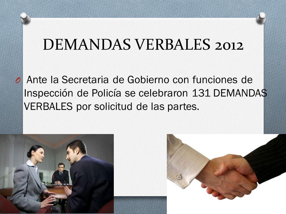 DEMANDAS VERBALES 2012 O Ante la Secretaria de Gobierno con funciones de Inspección de Policía se celebraron 131 DEMANDAS VERBALES por solicitud de la