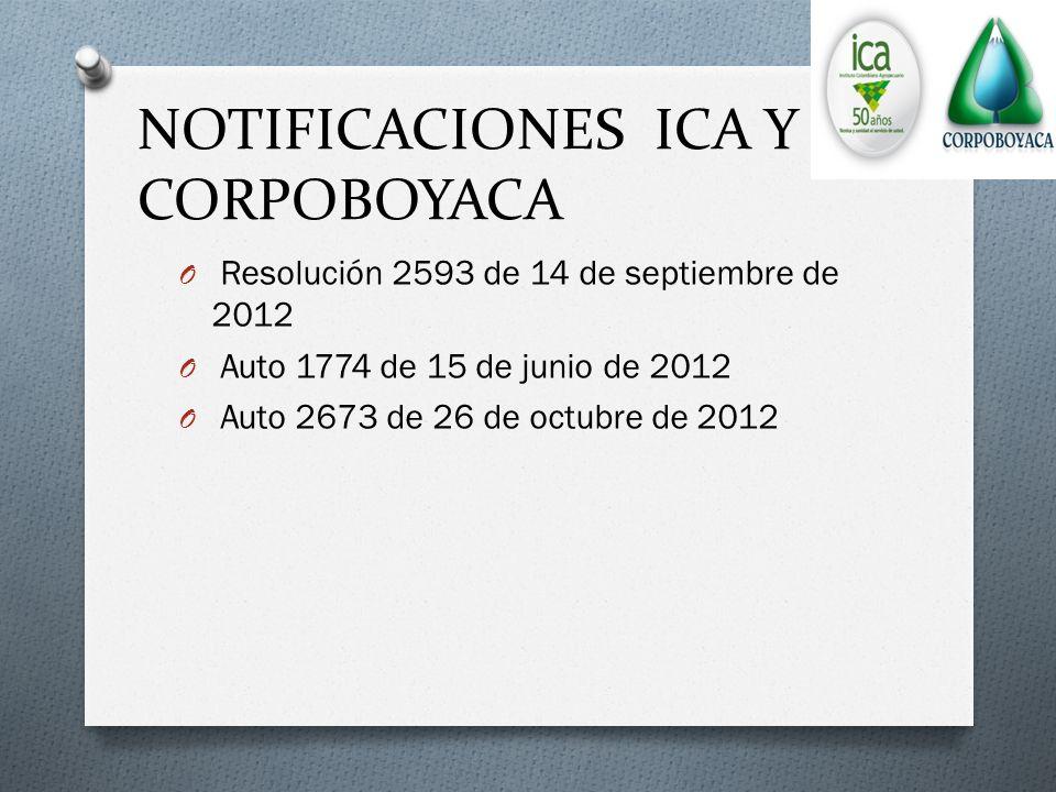 NOTIFICACIONES ICA Y CORPOBOYACA O Resolución 2593 de 14 de septiembre de 2012 O Auto 1774 de 15 de junio de 2012 O Auto 2673 de 26 de octubre de 2012