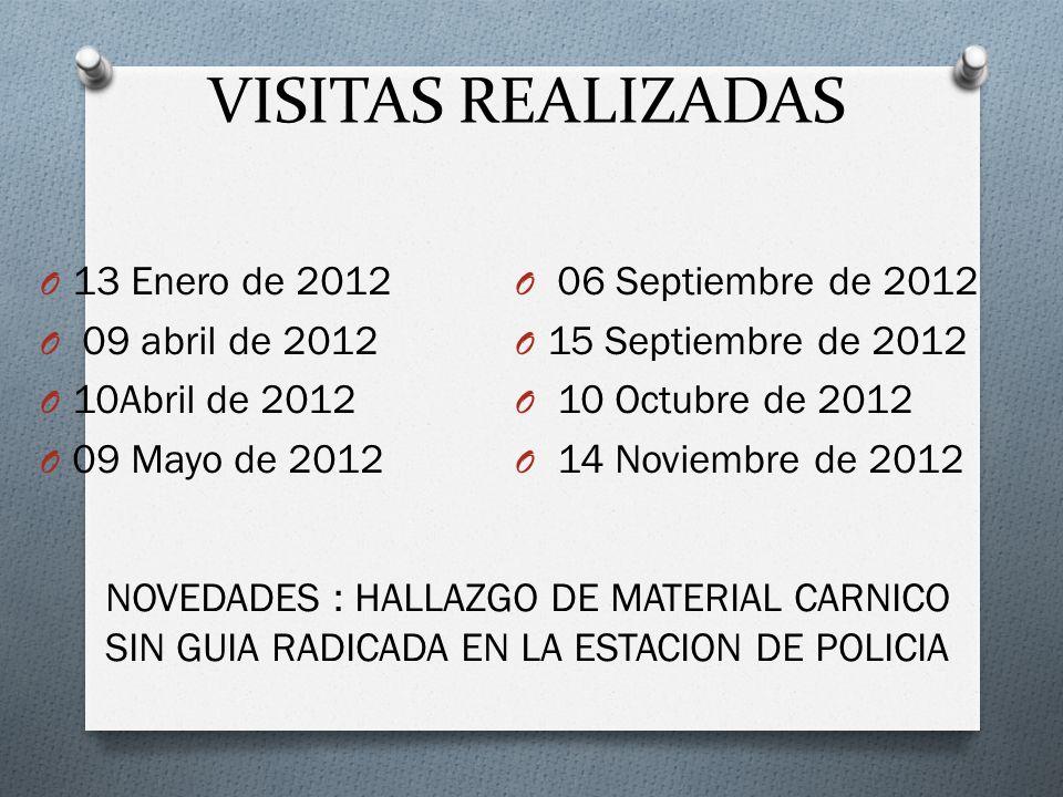 VISITAS REALIZADAS O 13 Enero de 2012 O 09 abril de 2012 O 10Abril de 2012 O 09 Mayo de 2012 O 06 Septiembre de 2012 O 15 Septiembre de 2012 O 10 Octu