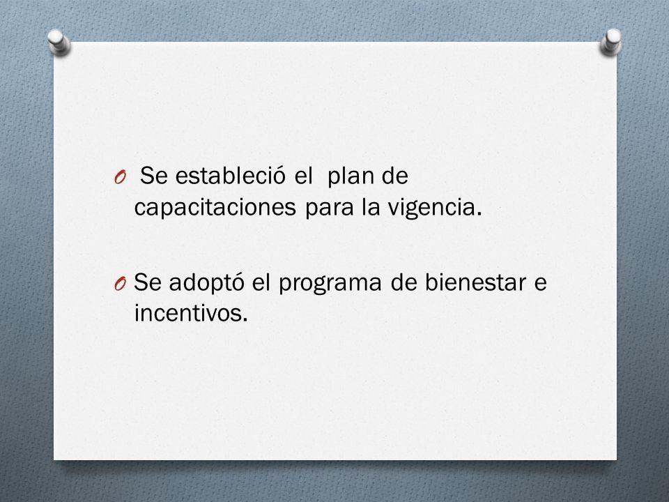 O Se estableció el plan de capacitaciones para la vigencia. O Se adoptó el programa de bienestar e incentivos.