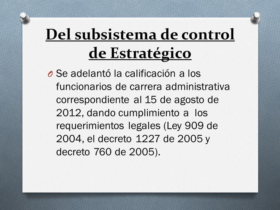 Del subsistema de control de Estratégico O Se adelantó la calificación a los funcionarios de carrera administrativa correspondiente al 15 de agosto de 2012, dando cumplimiento a los requerimientos legales (Ley 909 de 2004, el decreto 1227 de 2005 y decreto 760 de 2005).