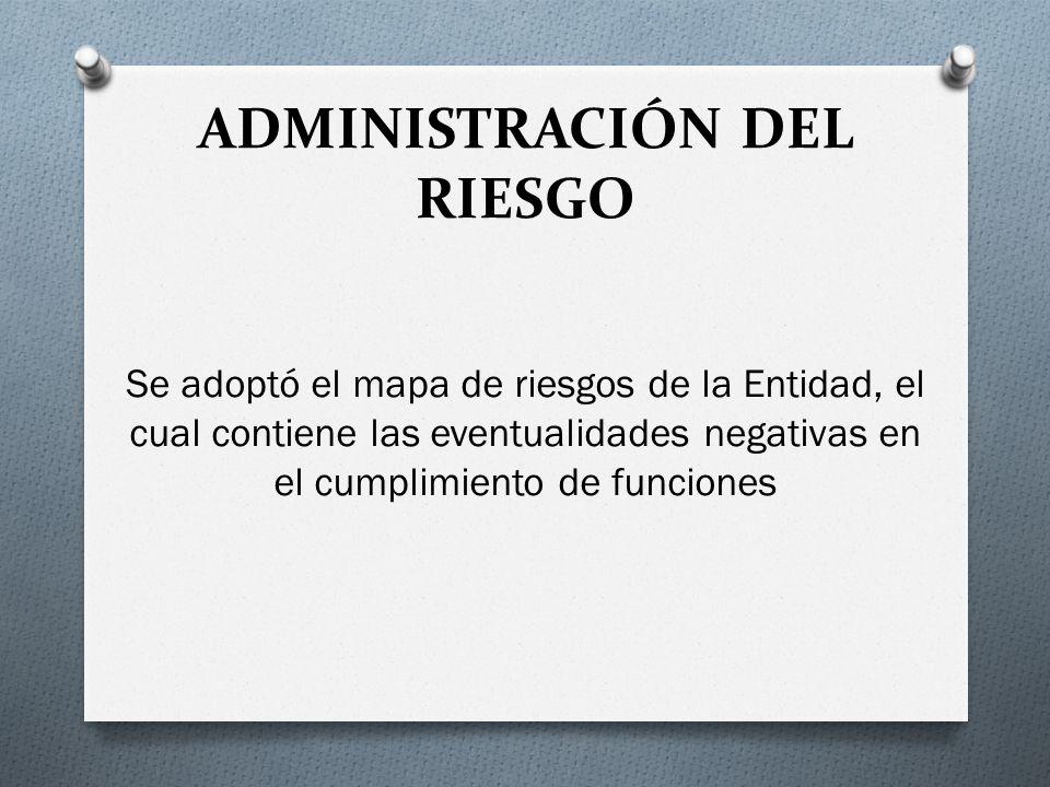 ADMINISTRACIÓN DEL RIESGO Se adoptó el mapa de riesgos de la Entidad, el cual contiene las eventualidades negativas en el cumplimiento de funciones