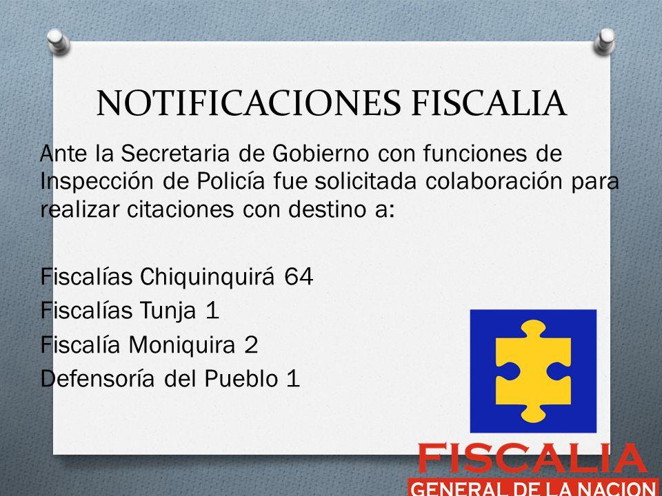NOTIFICACIONES FISCALIA Procuraduría Provincial de Chiquinquirá 1 Juzgado Penales Chiquinquirá 2 Centro de servicios judiciales para los juzgados penales municipales y del circuito de Chiquinquirá 2 TOTAL: 73 NOTIFICACIONES