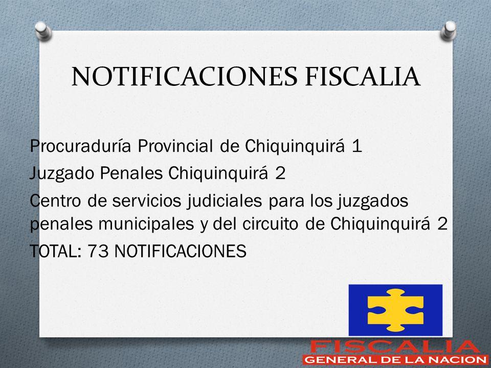 NOTIFICACIONES FISCALIA Procuraduría Provincial de Chiquinquirá 1 Juzgado Penales Chiquinquirá 2 Centro de servicios judiciales para los juzgados pena