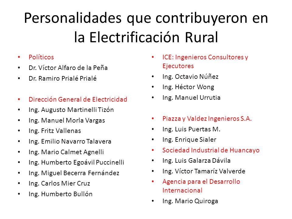 Personalidades que contribuyeron en la Electrificación Rural Políticos Dr. Víctor Alfaro de la Peña Dr. Ramiro Prialé Prialé Dirección General de Elec