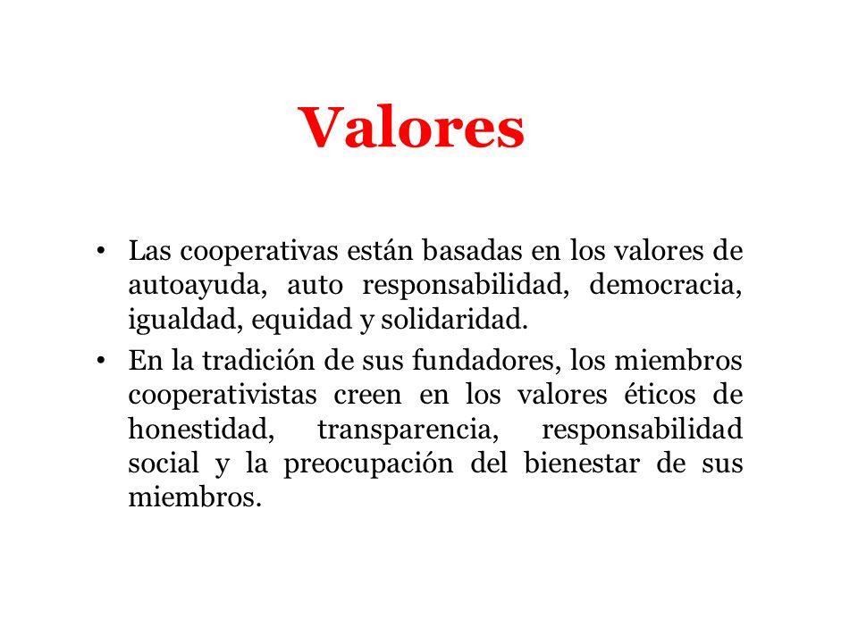 Valores Las cooperativas están basadas en los valores de autoayuda, auto responsabilidad, democracia, igualdad, equidad y solidaridad. En la tradición