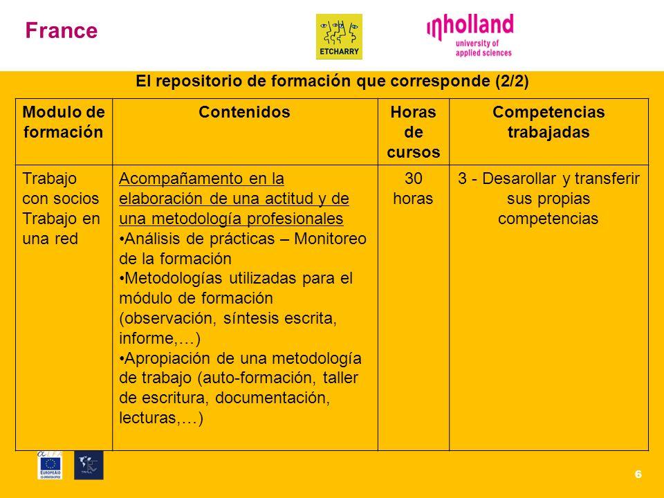 EVC Centrum France 7 El repositorio del oficio: dividido en campos de competencias, pues en competencias y por fin en indicadores de competencias.
