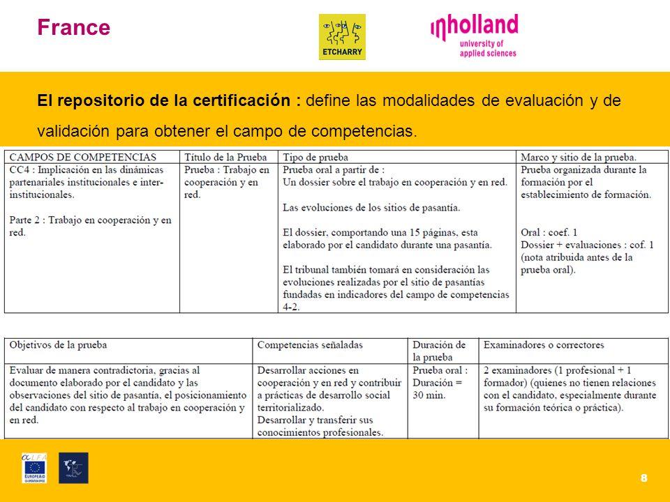 EVC Centrum 8 El repositorio de la certificación : define las modalidades de evaluación y de validación para obtener el campo de competencias.