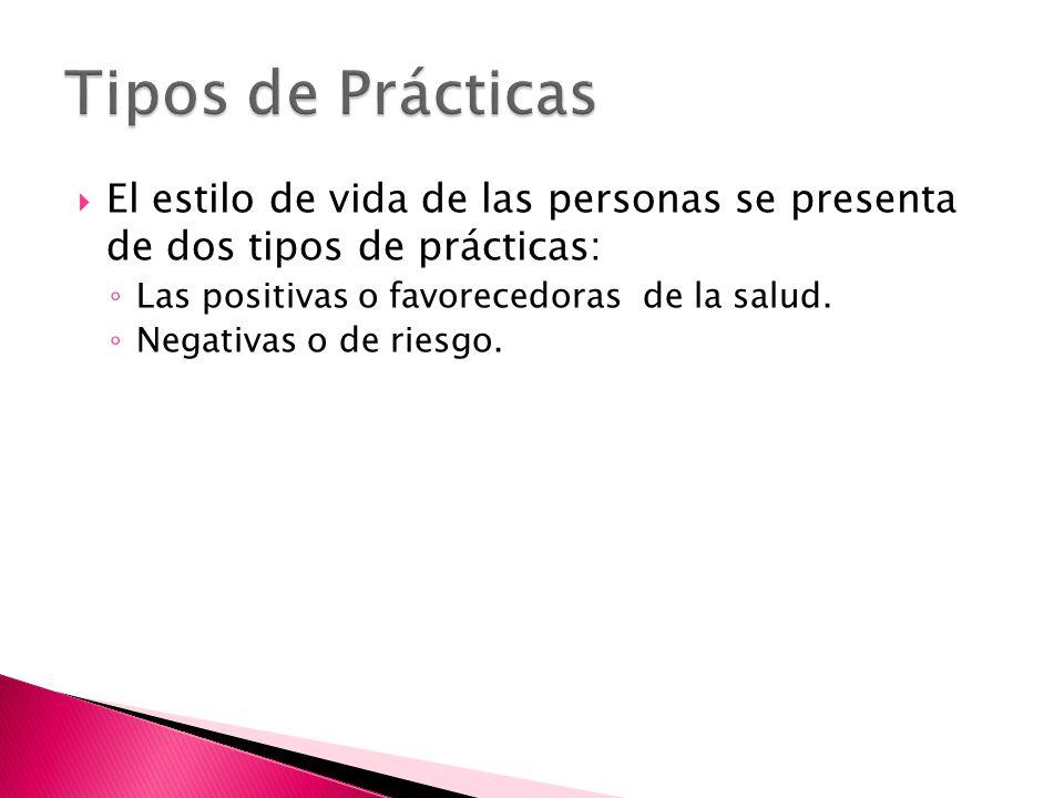 El estilo de vida de las personas se presenta de dos tipos de prácticas: Las positivas o favorecedoras de la salud. Negativas o de riesgo.