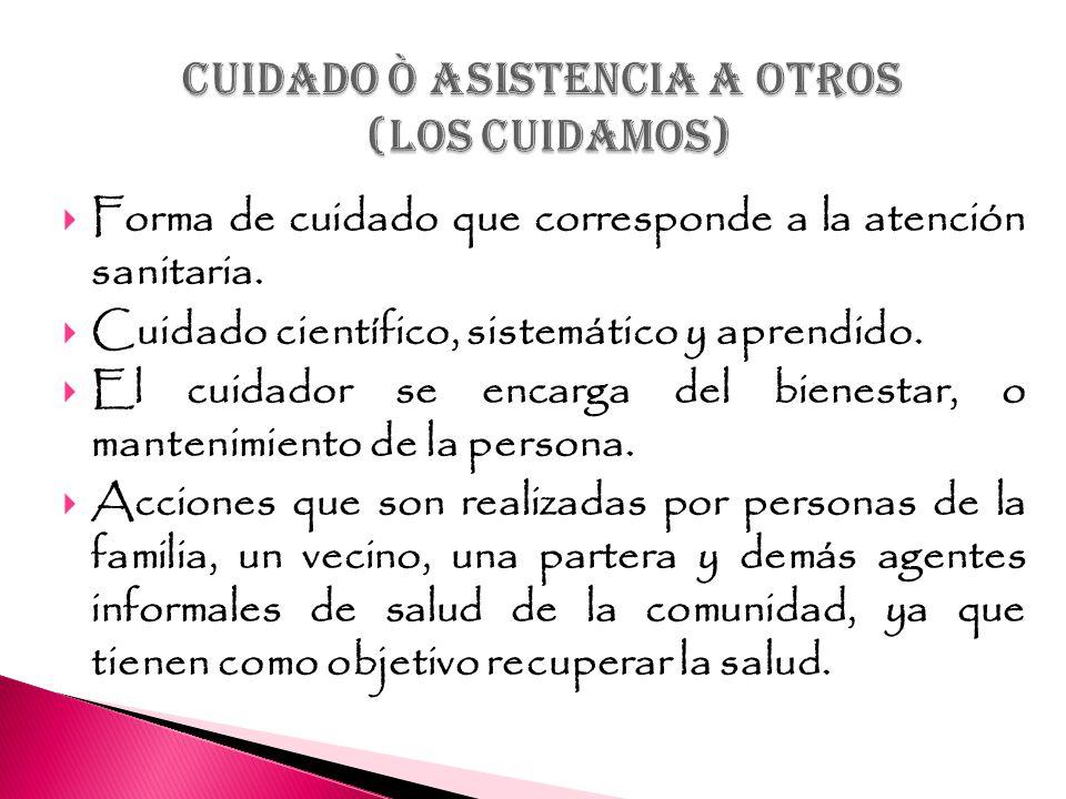 FARCTORES INTERNOS O PERSONALES: 1.- LOS CONOCIMIENTOS 2.- VOLUNTAD 3.- ACTITUDES 4.- HABITOS