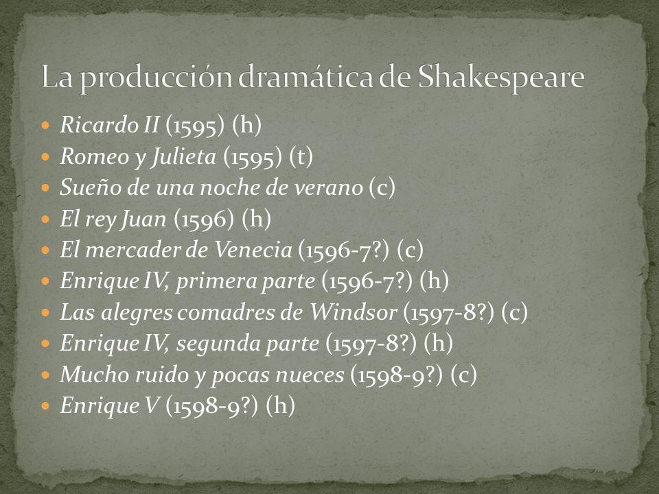 Ricardo II (1595) (h) Romeo y Julieta (1595) (t) Sueño de una noche de verano (c) El rey Juan (1596) (h) El mercader de Venecia (1596-7?) (c) Enrique