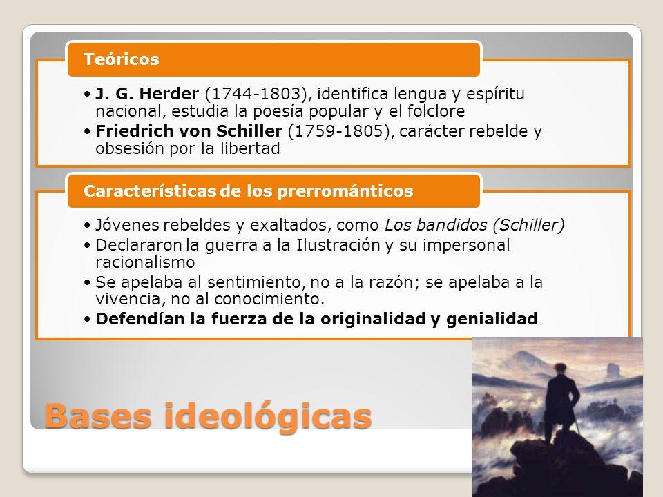 Bases ideológicas