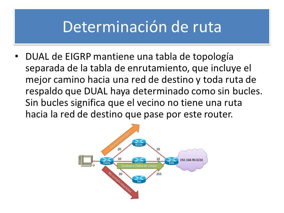 Determinación de ruta DUAL de EIGRP mantiene una tabla de topología separada de la tabla de enrutamiento, que incluye el mejor camino hacia una red de